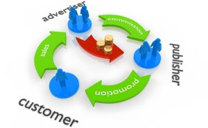 marketing-de-performance