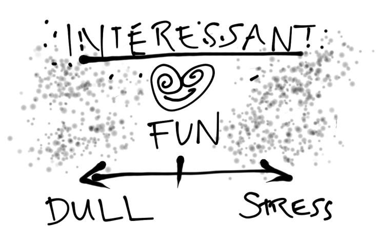 Le paradoxe du stress: Un peu de stress pourrait être bon pour nous?