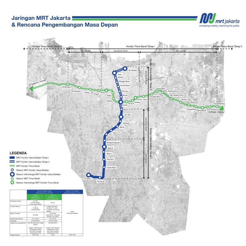Peta MRT Jakarta