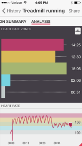 Heart Rate Training For Your Workouts