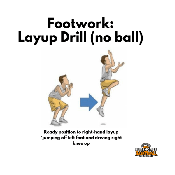 Learn the proper fundamental footwork and mechanics for shooting a layup.