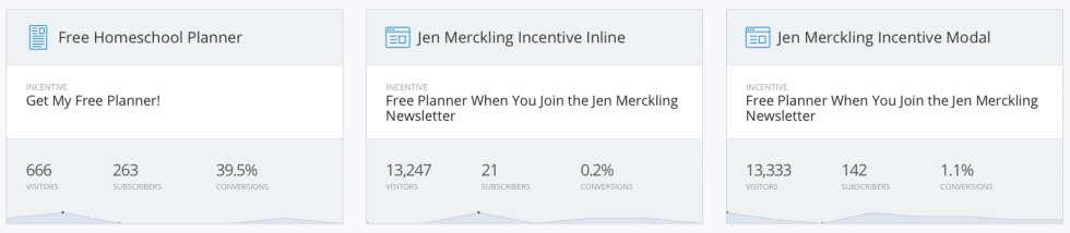 ConvertKit provides a clean summary page with conversion rates on all your custom opt-in forms.