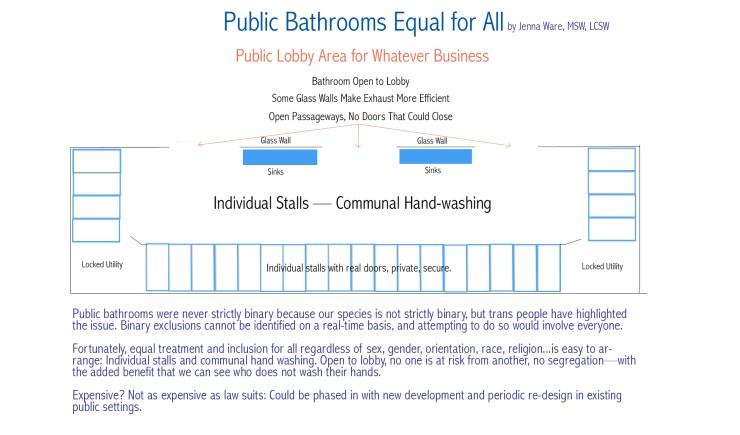 Bathroom solution Layout.jpg