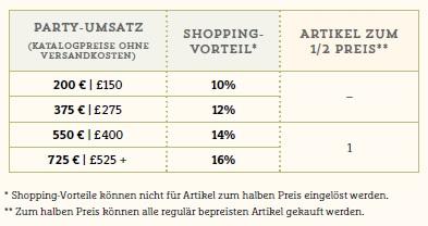 Gastgeber benefits 2015