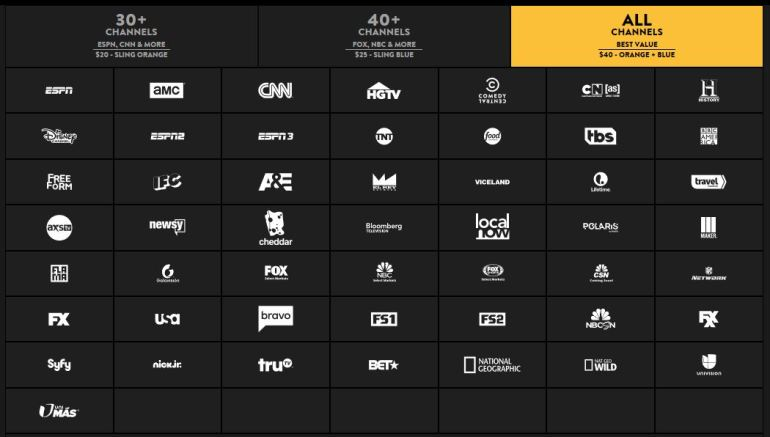 Sling TV Channels to choose from when you cut cable and save money!