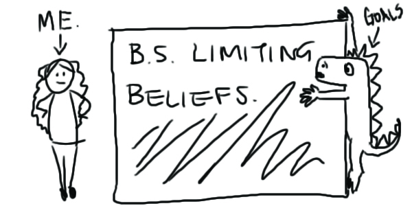 bs limiting beliefs
