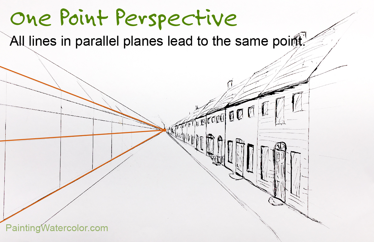 How To Draw Two Point Perspective Watercolor Painting Lesson By Jennifer Branch