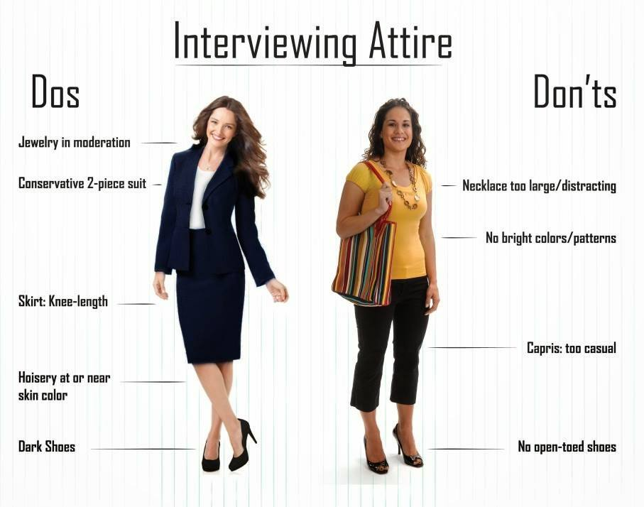 Interviewing attire do don't