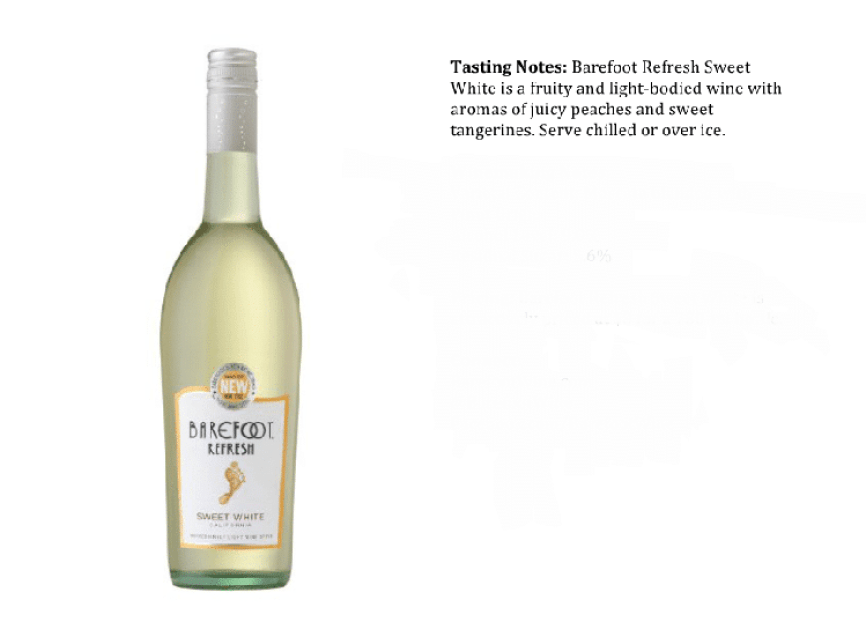 Getting Barefoot With Sweet White Wine Perfectly Pink Wine