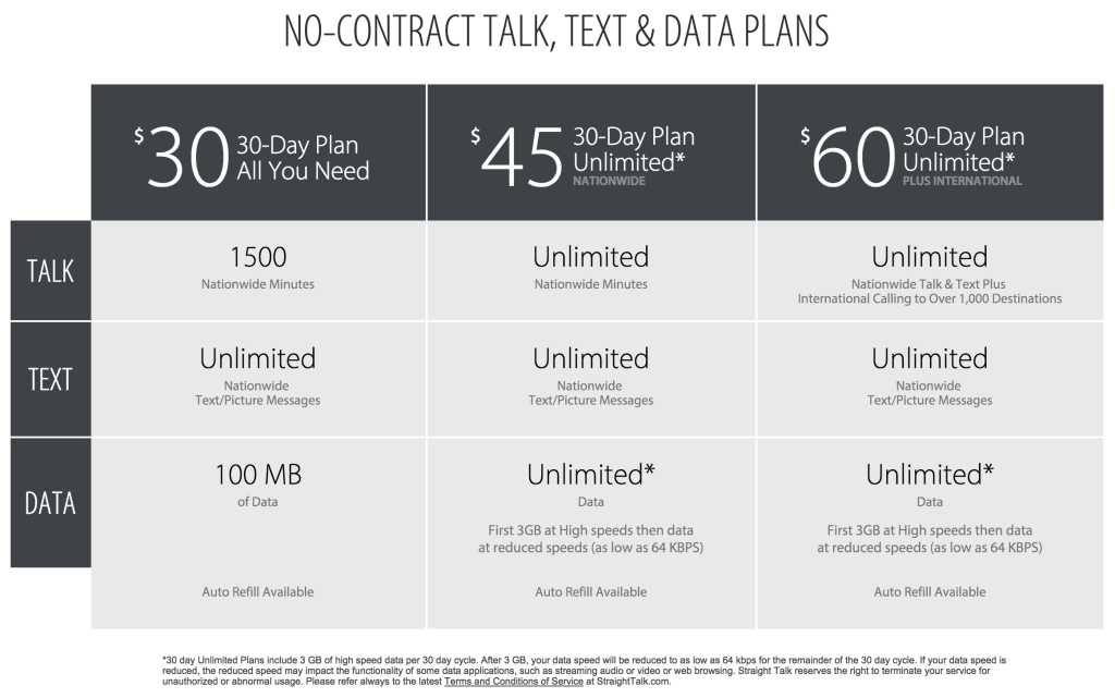 Straight Talk plans and pricing