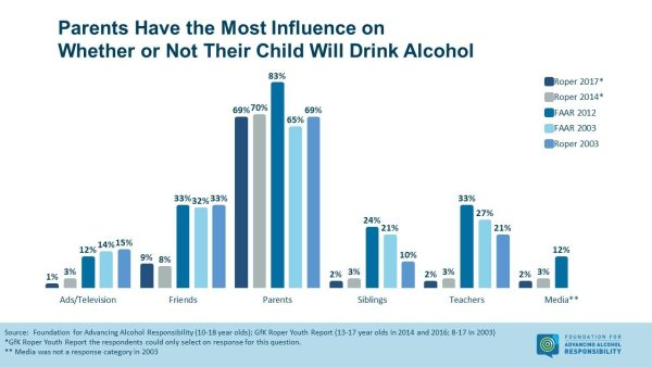 2017-Leading-Influences-on-Drinking