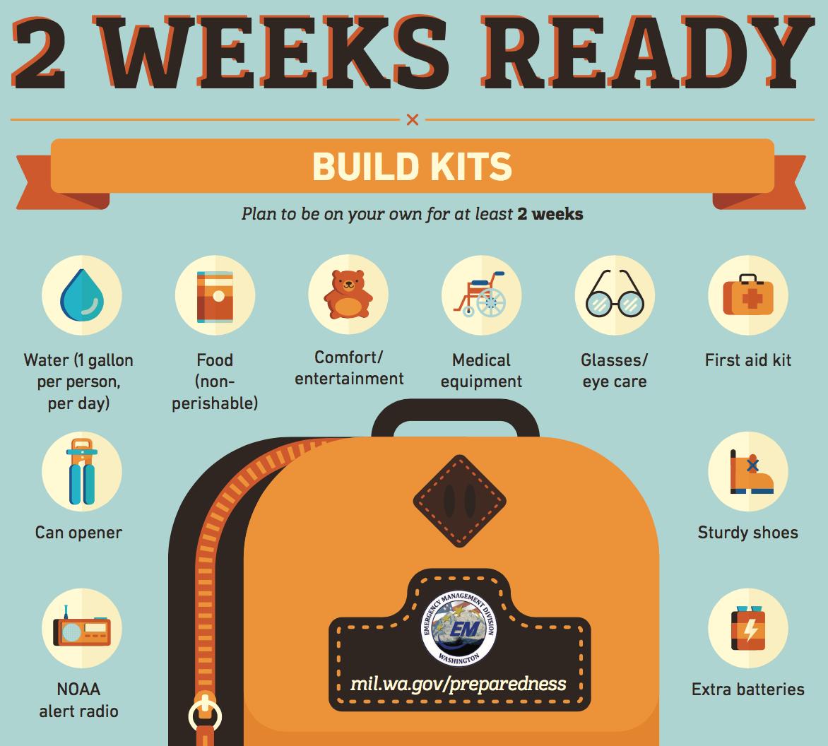 2 Weeks Ready Emergency Preparedness Kit