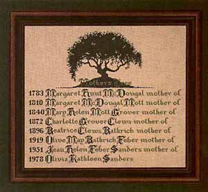 Mother's Tree - This one goes all the way back to 1783.