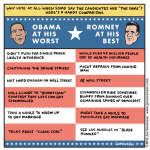 This week's cartoon: Handy Candidate Comparison Chart