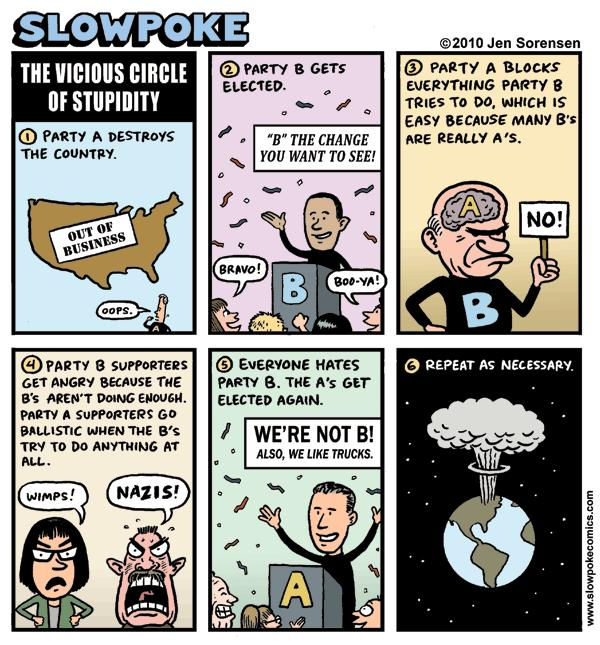 stupiditycircle