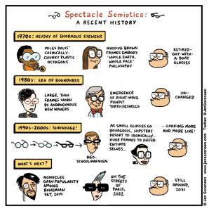 cartoon about eyeglasses