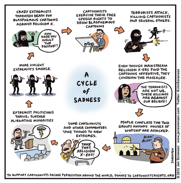 Shootings over cartoons: A cycle of sadness
