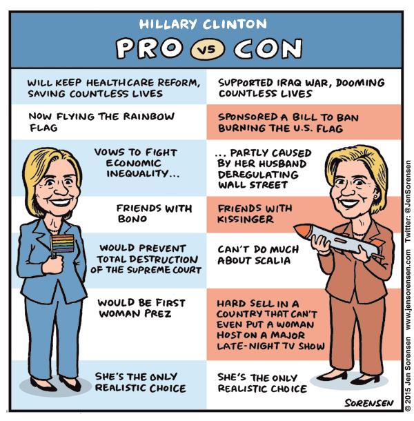 Hillary Clinton: Pro vs. Con