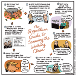 The Republican guide to screwing the working class