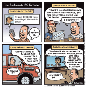 The backwards B.S. detector