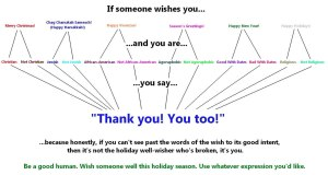 holiday-greeting-flowchart