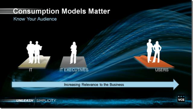 Consumption Models Matter (frame 1)