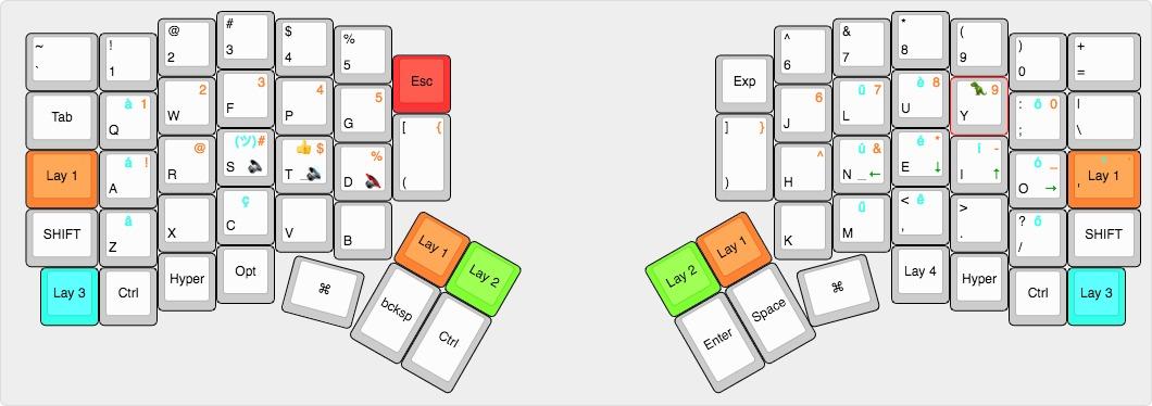 Redox: a new keyboard | Jeremy Herve