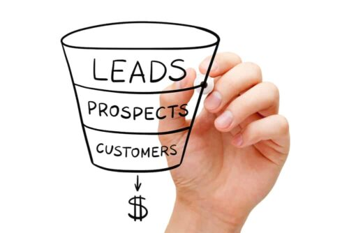 Learn How Sales Funnels Help Business Development Today