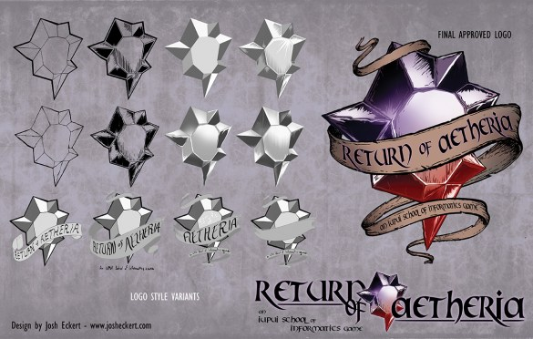 Return of Aetheria logo