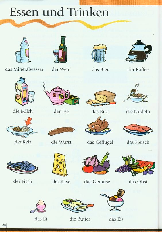Makanan dan Minuman Bahasa Jerman. Food and drink in German. Das Essen das Trinken