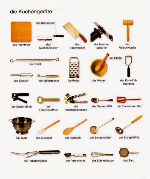 Peralatan dapur Bahasa Jerman. German kitchen vocabulary