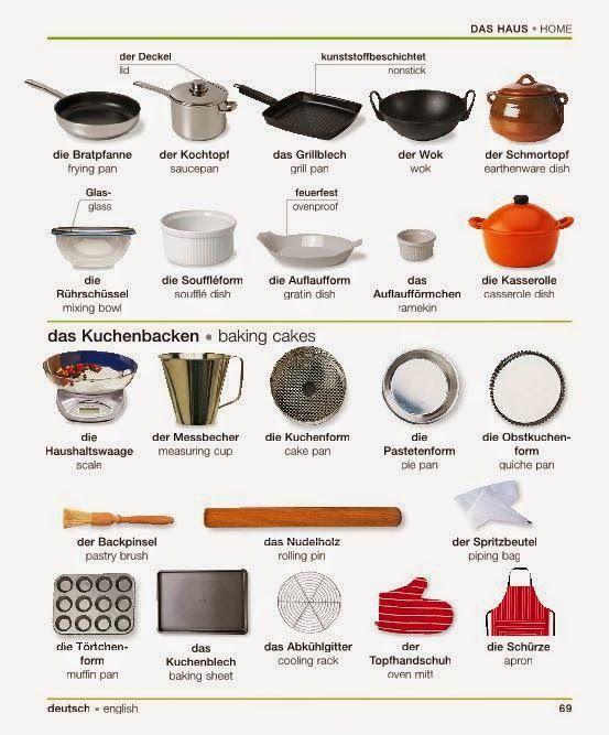 Peralatan di dapur Bahasa Jerman. Kitchen Utensils in German