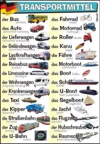 Alat Transportasi Bahasa Jerman