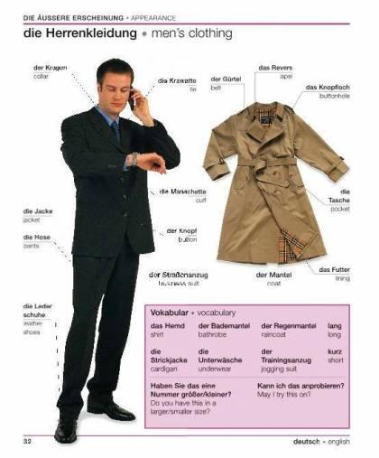 Pakaian Pria dalam Bahasa Jerman