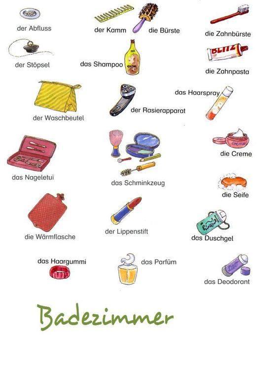 Benda Yang Ada Di Dapur Dalam Bahasa Inggris : benda, dapur, dalam, bahasa, inggris, Benda-benda, Kamar, Mandi, Dalam, Bahasa, Jerman, Jermania