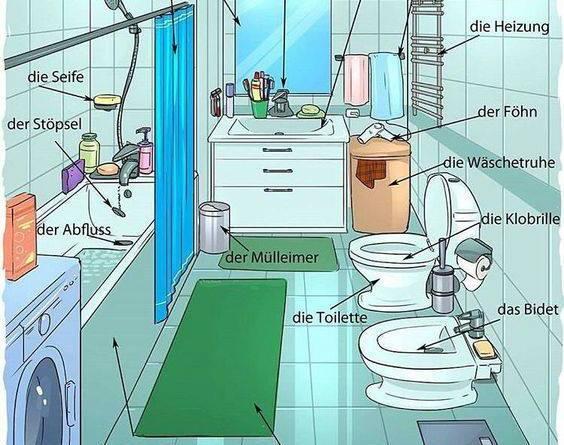 Benda-benda di Kamar Mandi Dalam Bahasa Jerman
