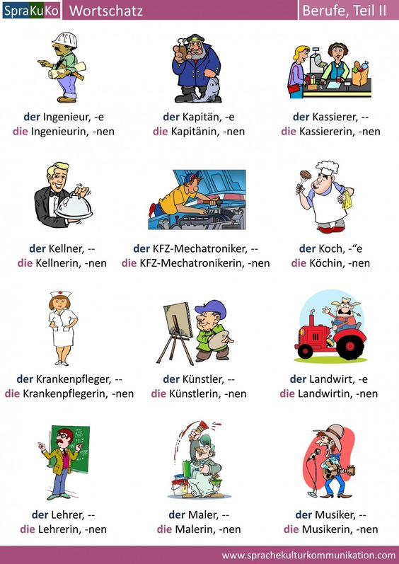 Profession in german language. Jenis pekerjaan di jerman