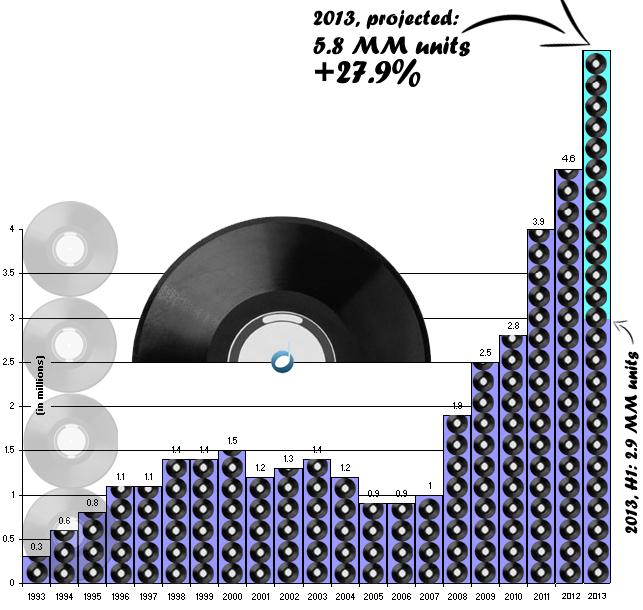 vinyl2013