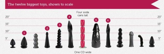 Wat data van tienduizend pornosterren en een miljoen verkochte seksspeeltjes oplevert
