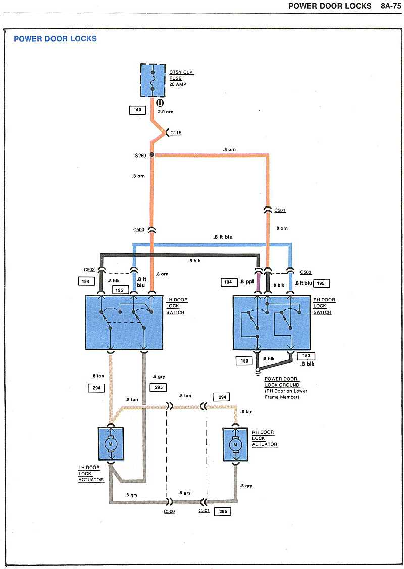 page 75 Power door locks?resize\\\\\\\\\\\\\\\=665%2C937 power sentry emergency ballast wiring diagram on power download  at fashall.co