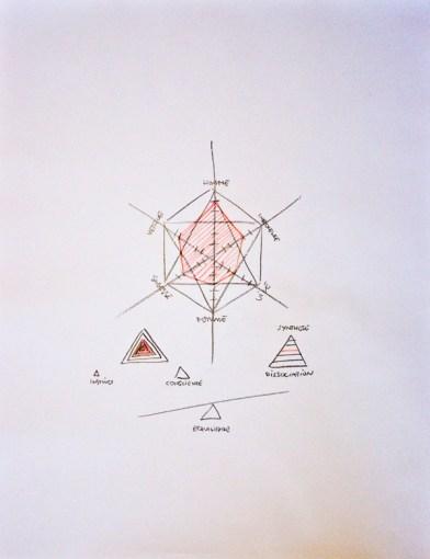 jerome pierre dessins portrait diagrammatic rouge