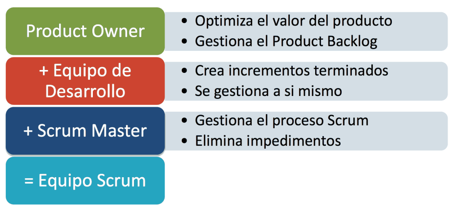 scrum.org product owner guide