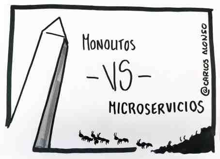 Monolitos VS Microservicios