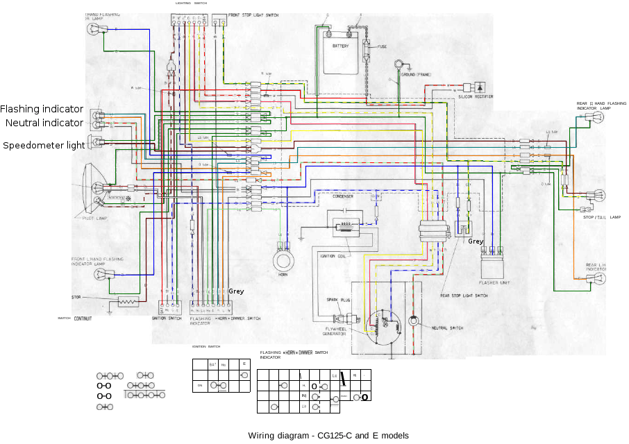wiring_cg125_c?resize\=665%2C470\&ssl\=1 gems warrick 17a3c0 wiring diagram,warrick \u2022 edmiracle co  at honlapkeszites.co