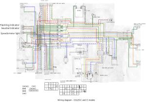jerous' ::1 — Honda CG125CE Wiring Diagram