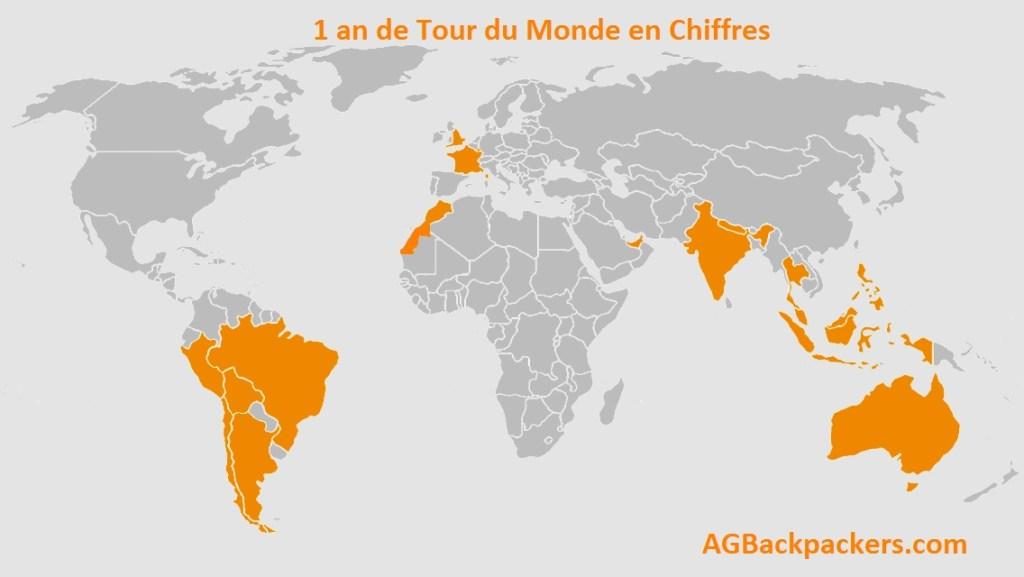 Tour du monde en chiffre