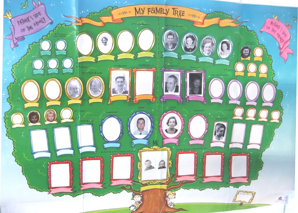 Teaching your children about the Family Tree and their ancestors (3/5)