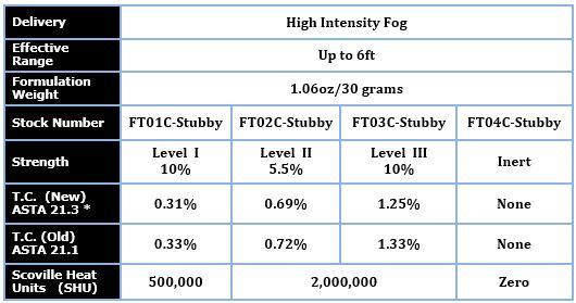 1 oz Stubby Fog Aerosol Projector-2