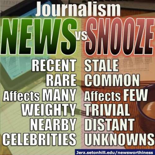 Newsworthy vs snoozeworthy