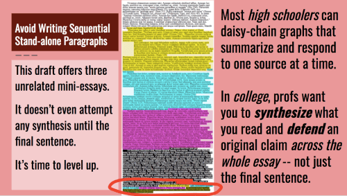 This draft offers three unrelated mini-essays. It doesn't even attempt any synthesis until the final sentence. It's time to level up. Most high schoolers can daisy-chain graphs that summarize and respond to one source at a time. In college, profs want you to synthesize what you read and defend an original claim across the whole essay -- not just the final sentence.